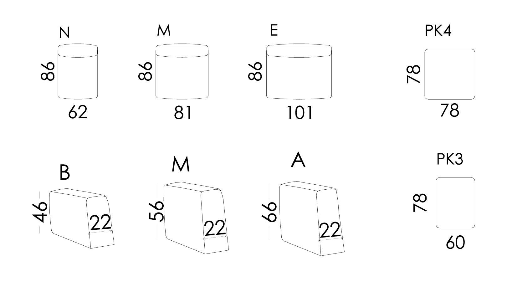Klever medidas modulos
